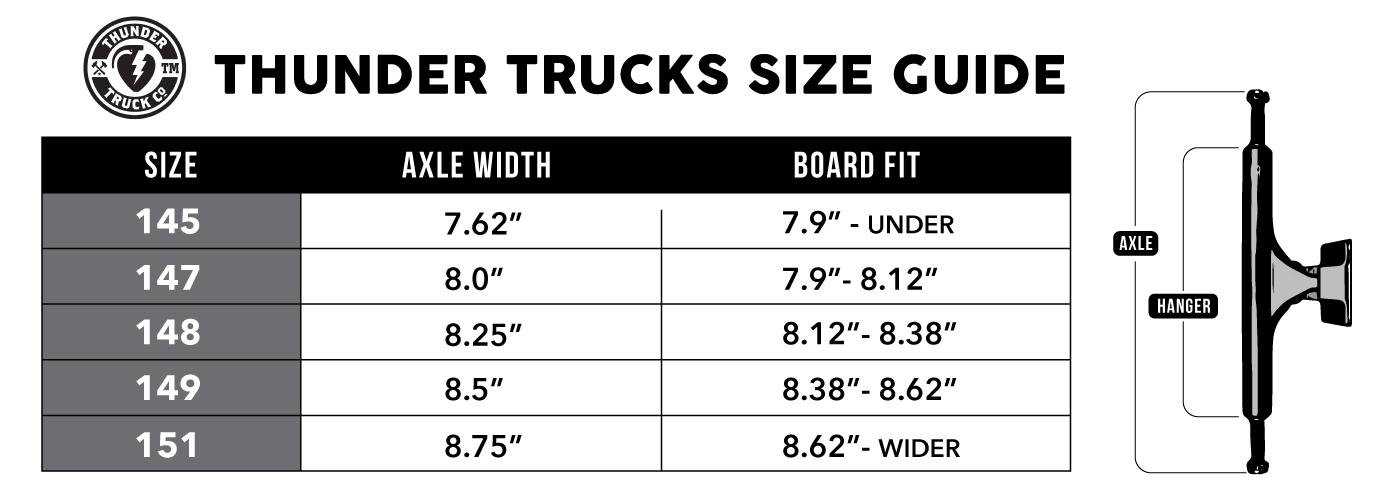Thunder Trucks Size Guide