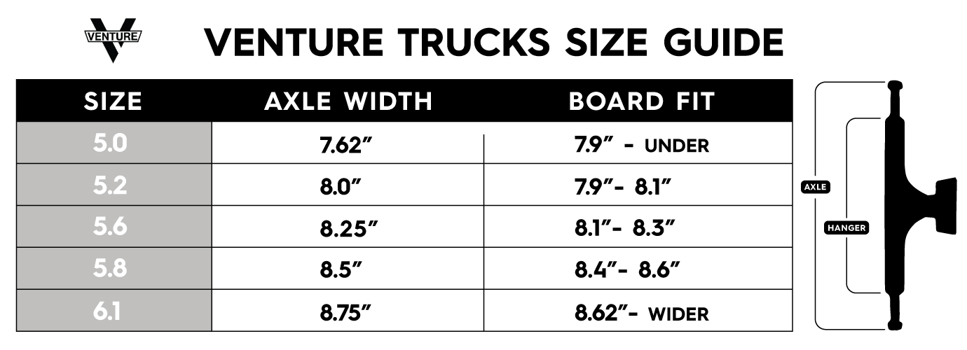 Venture Trucks Size Guide